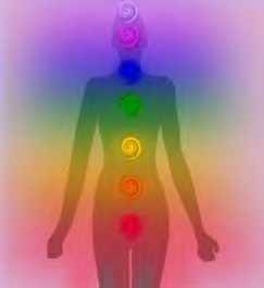 chakra-cleansing